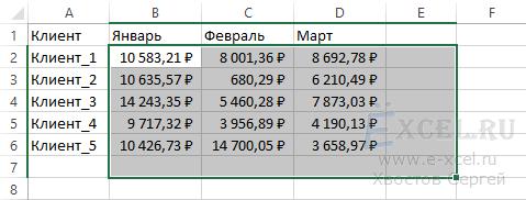 Как сделать чтобы таблица считала